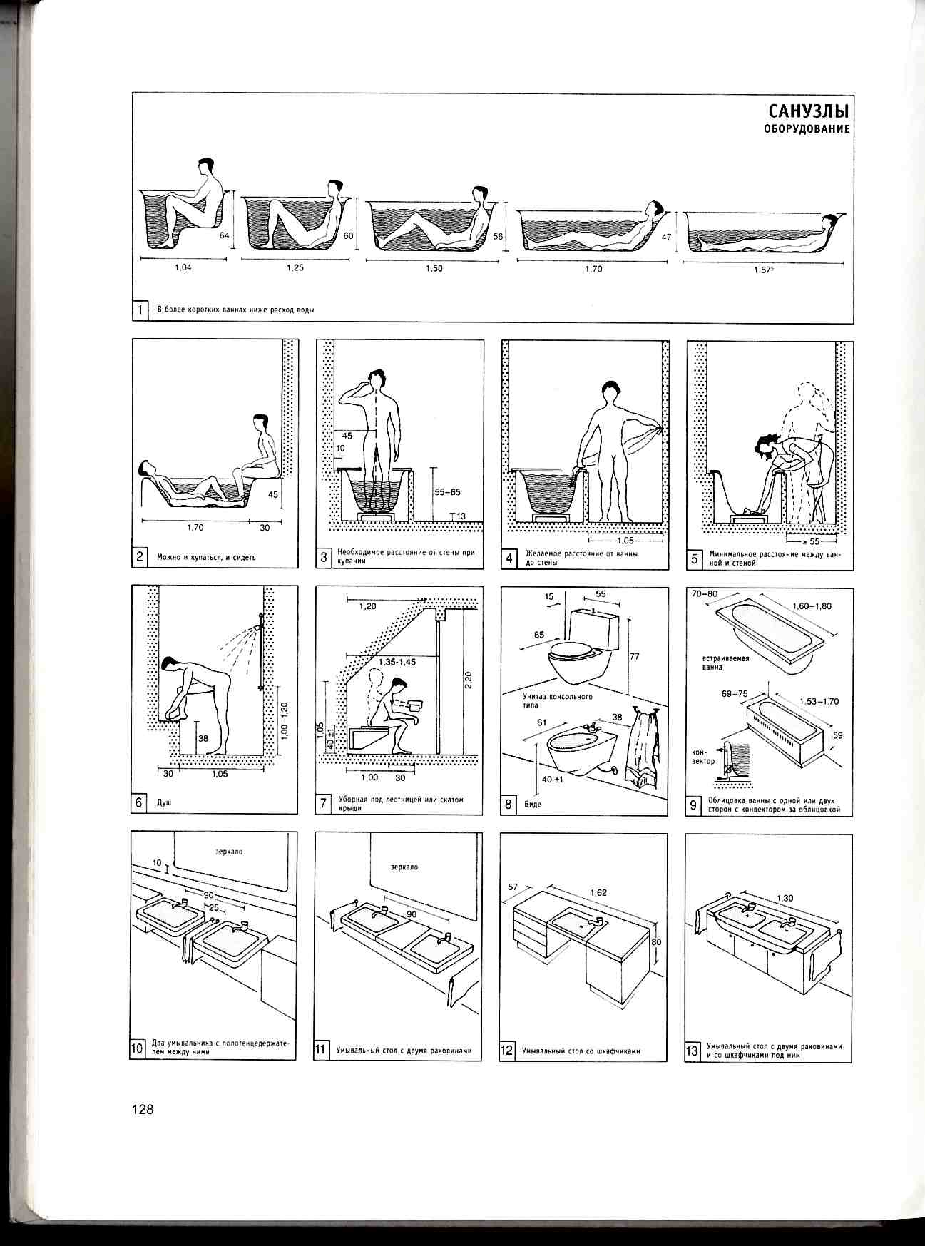Kitchen Hand Requirements