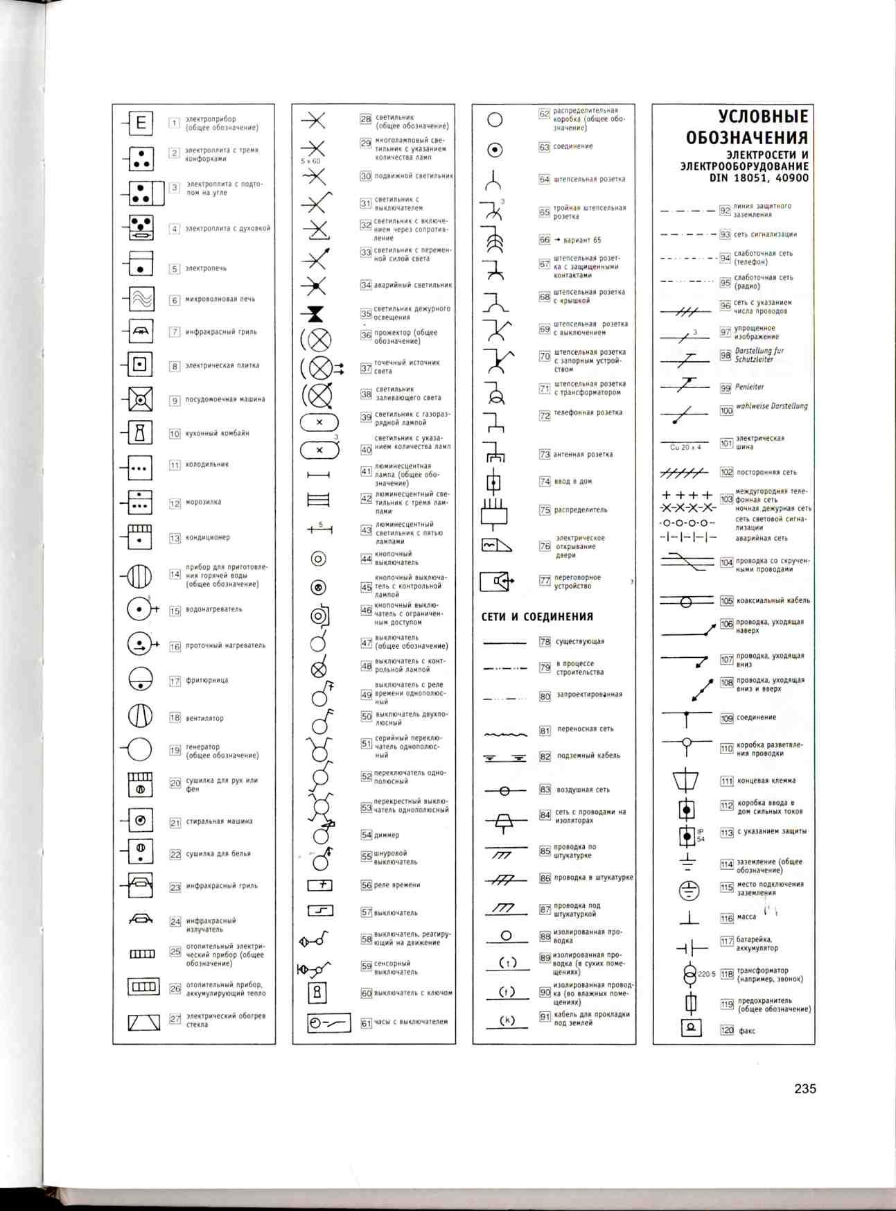 Условные обозначения на электрических схемах в квартире